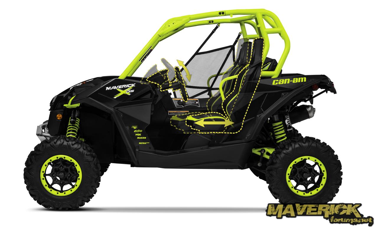 2015 Can Am Maverick 1000r X Ds Features