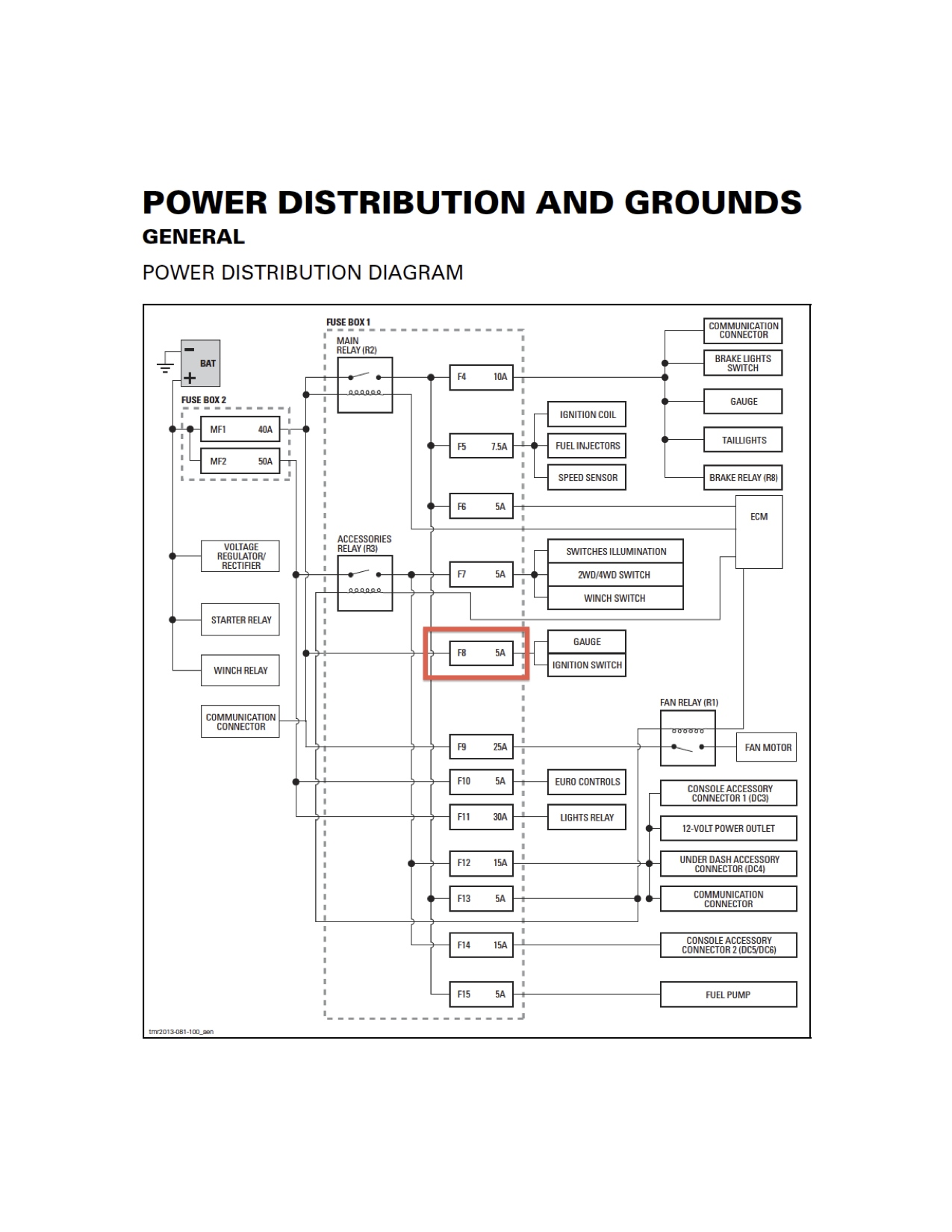 Name: Power Distribution.jpg Views: 2027 Size: 267.1 KB. 2013 Maverick XRS