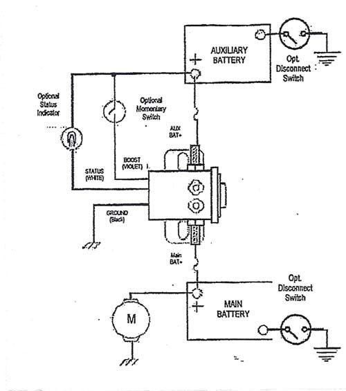Twin Alternator Wiring Diagram : Dual batteries or alternator kit